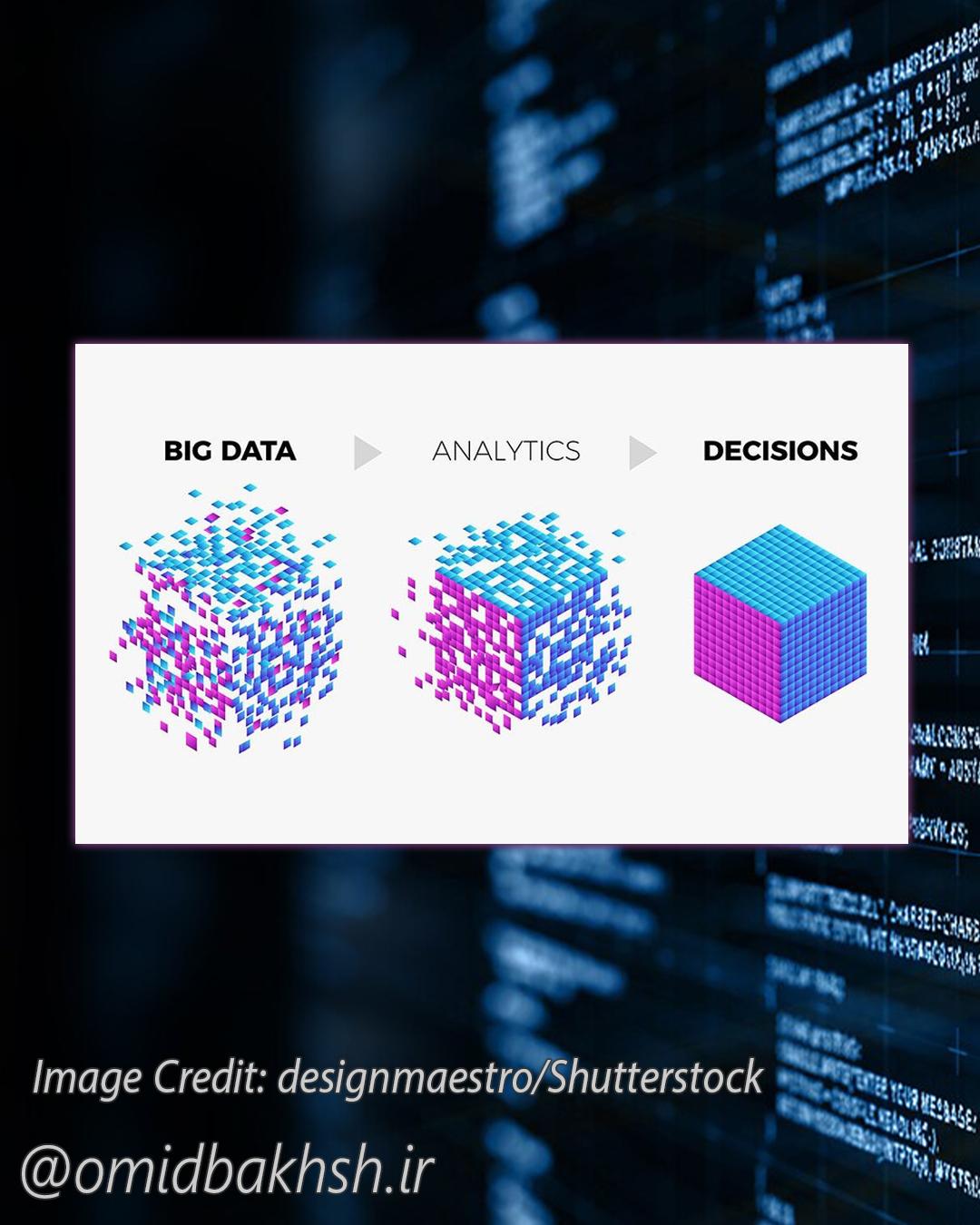 ابرداده Big Data